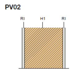 Solucion PV02