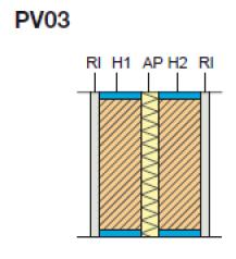 Solucion PV03