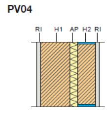 Solucion PV04